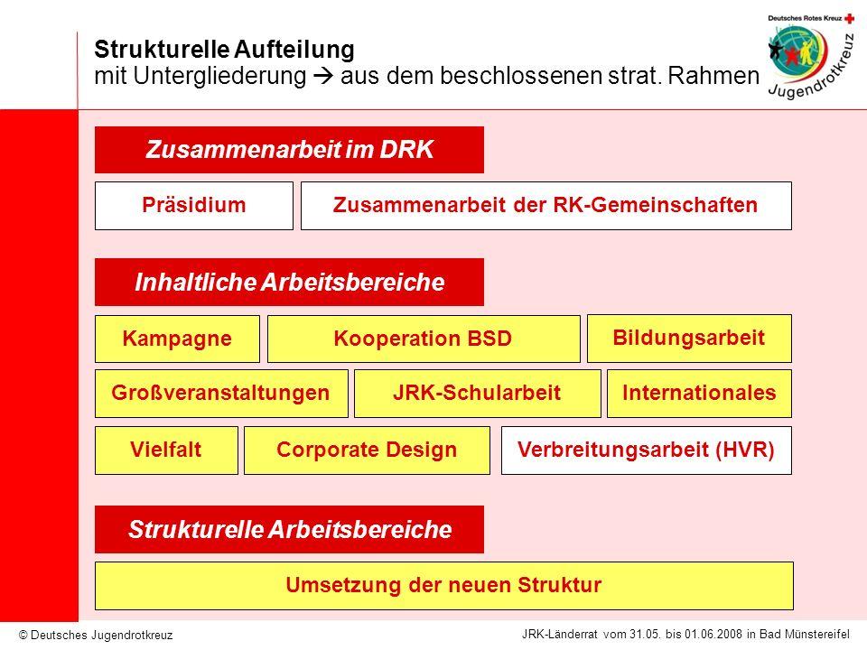 Strukturelle Aufteilung