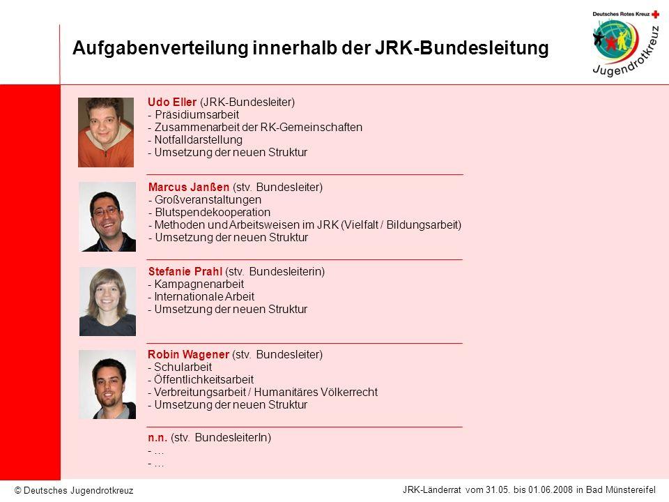 Aufgabenverteilung innerhalb der JRK-Bundesleitung