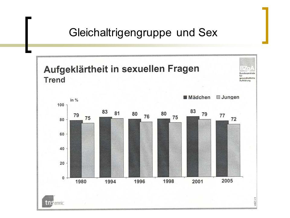 Gleichaltrigengruppe und Sex