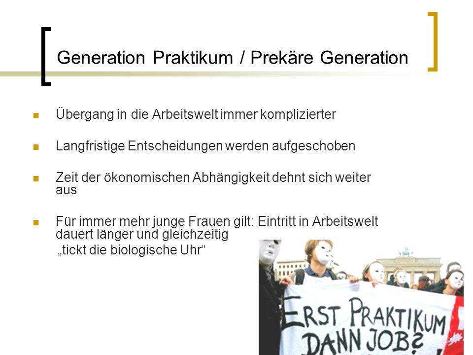 Generation Praktikum / Prekäre Generation
