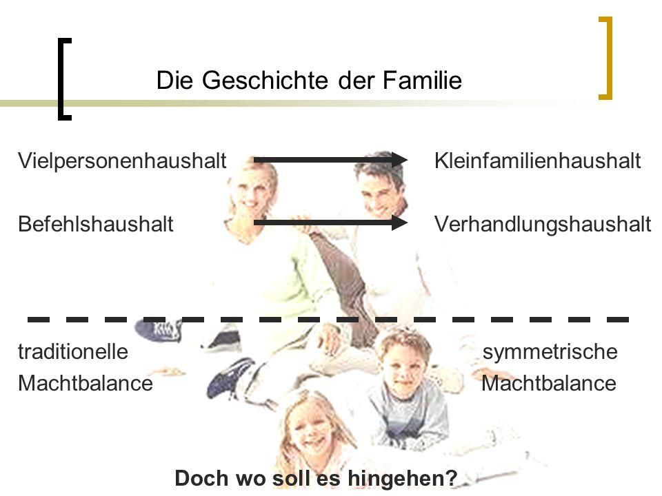 Die Geschichte der Familie