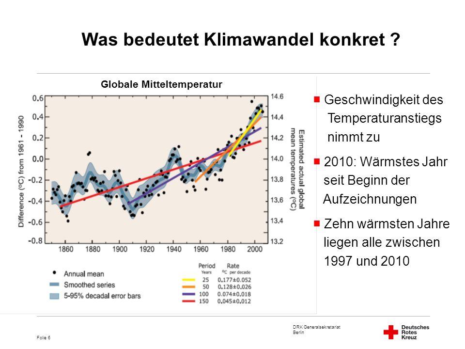 Was bedeutet Klimawandel konkret