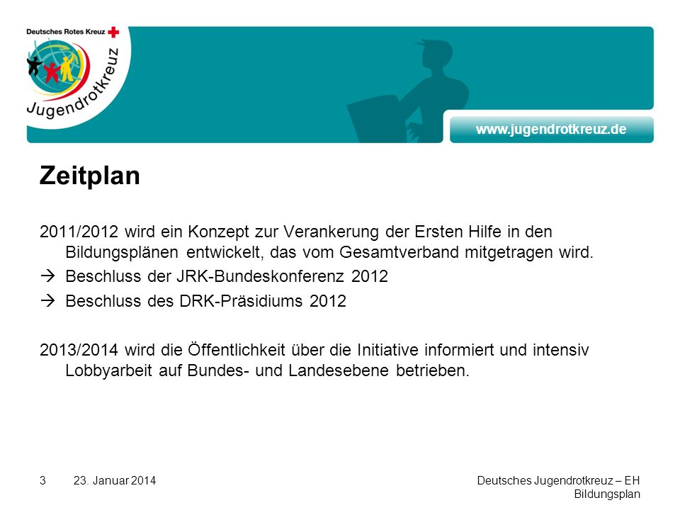 Kopftext 27.03.2017. Zeitplan.