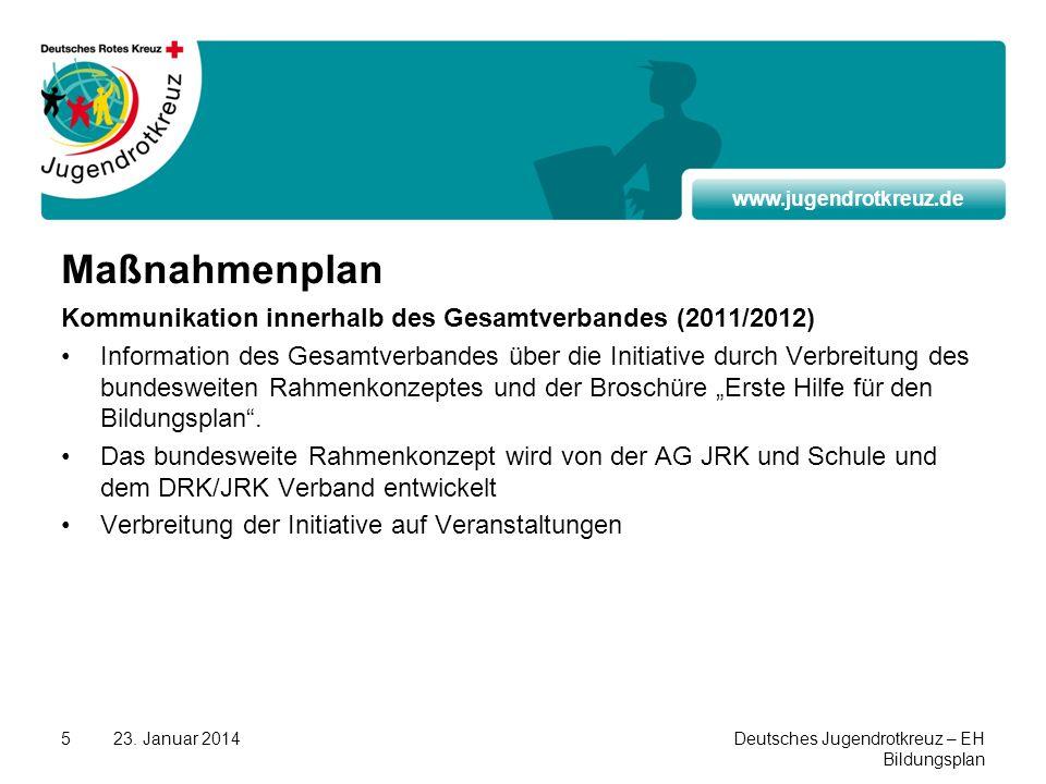 Maßnahmenplan Kommunikation innerhalb des Gesamtverbandes (2011/2012)