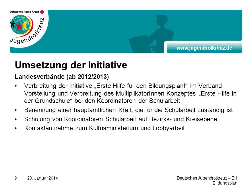 Umsetzung der Initiative
