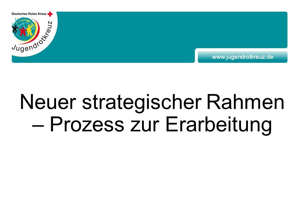 Neuer strategischer Rahmen – Prozess zur Erarbeitung