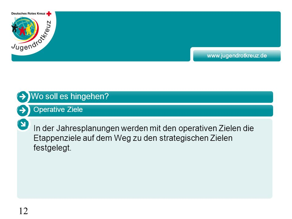 www.jugendrotkreuz.de Wo soll es hingehen Operative Ziele.