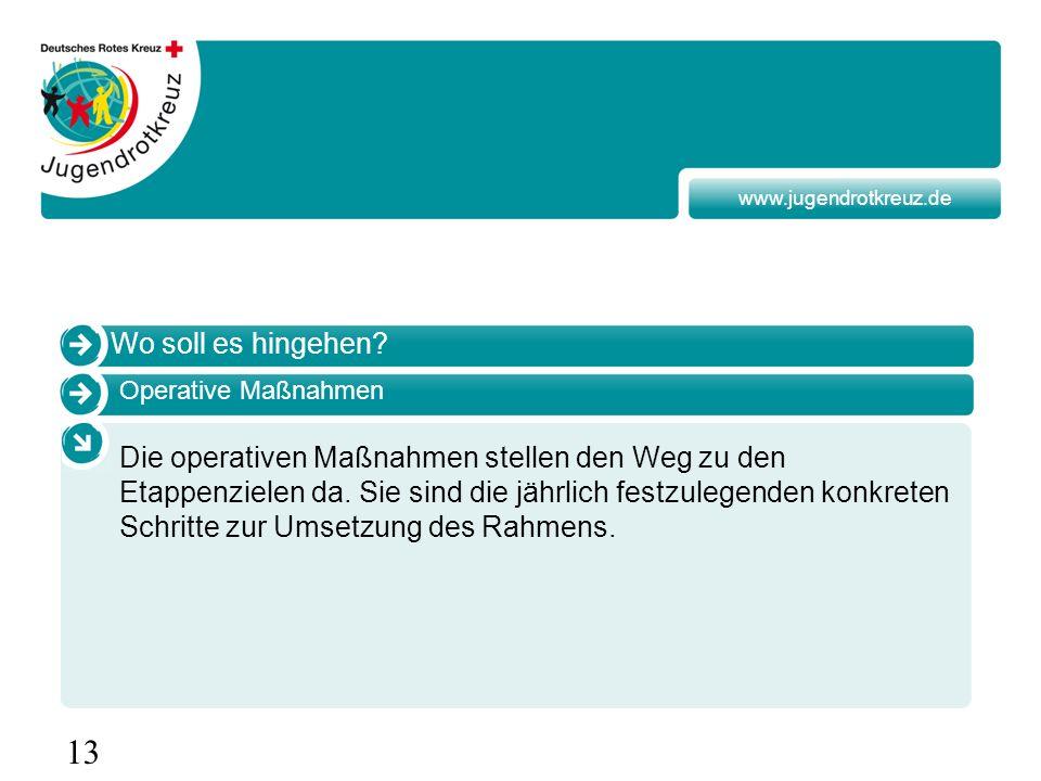 www.jugendrotkreuz.de Wo soll es hingehen Operative Maßnahmen.
