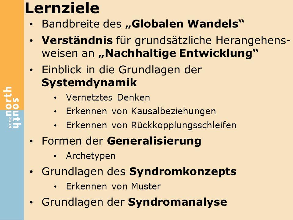 "Lernziele Bandbreite des ""Globalen Wandels"