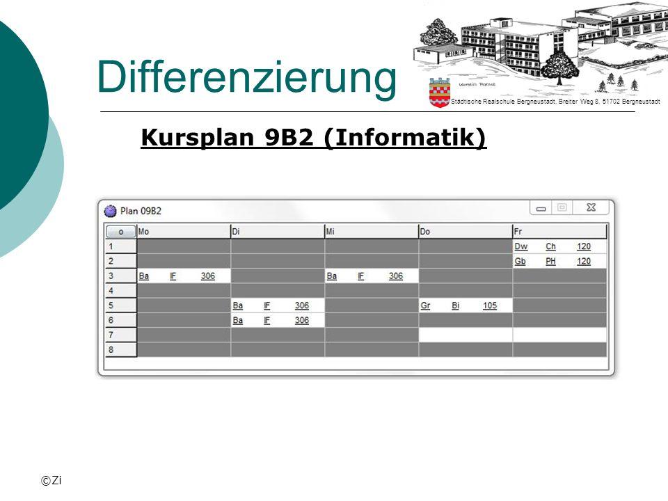Differenzierung Kursplan 9B2 (Informatik) ©Zi