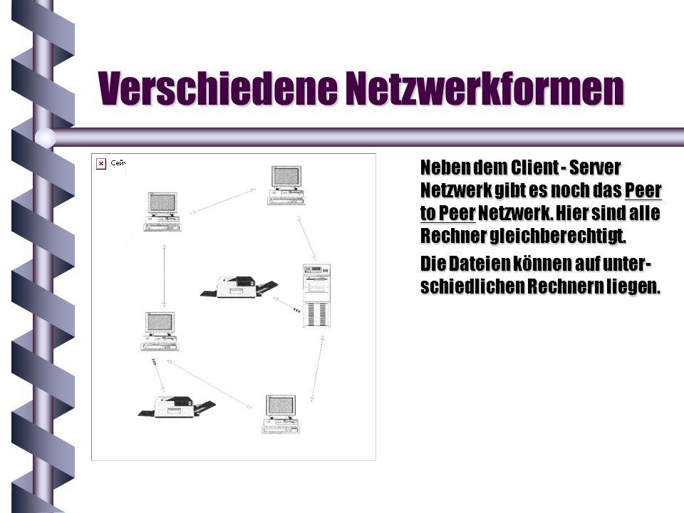 Verschiedene Netzwerkformen