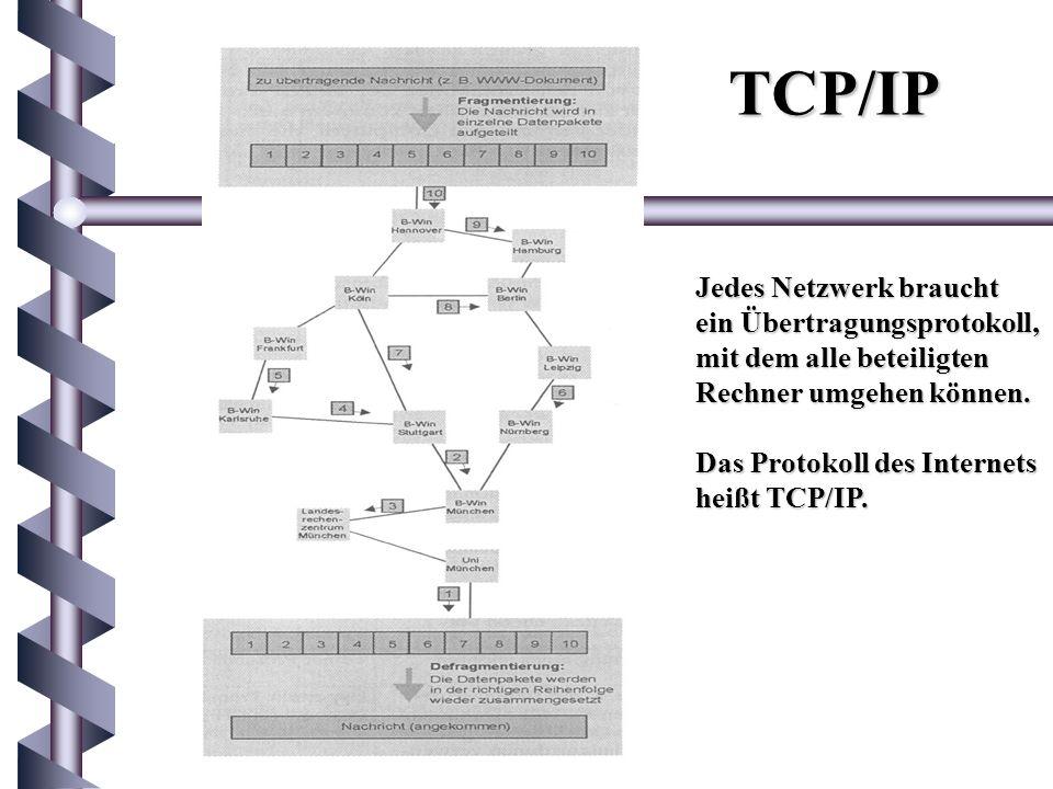TCP/IP Jedes Netzwerk braucht ein Übertragungsprotokoll,