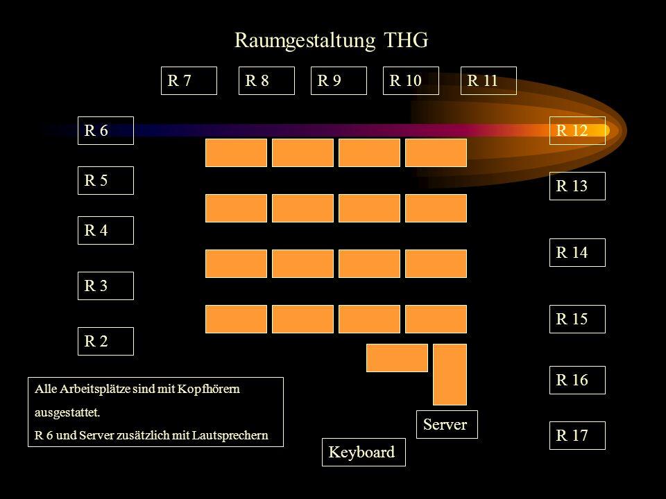 Raumgestaltung THG R 7 R 8 R 9 R 10 R 11 R 6 R 12 R 5 R 13 R 4 R 14