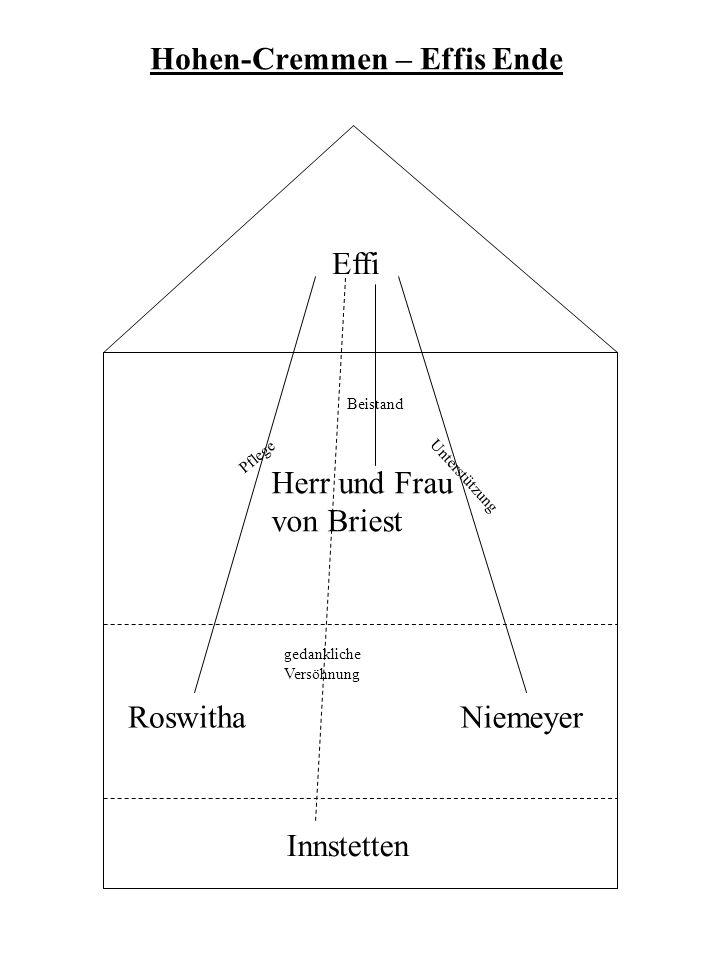 Hohen-Cremmen – Effis Ende