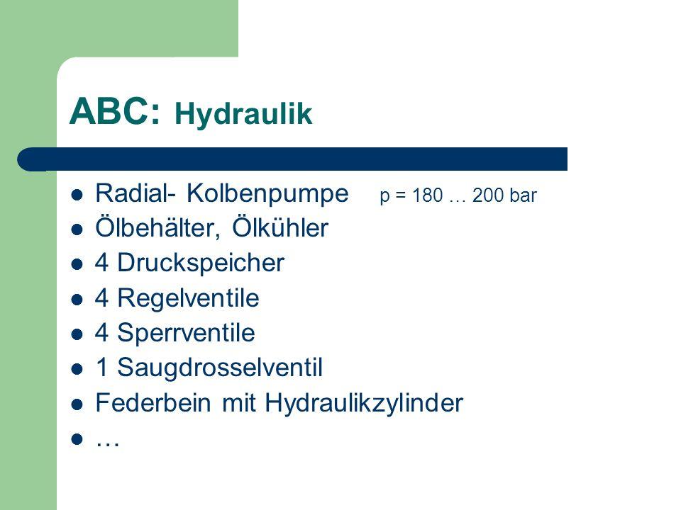 ABC: Hydraulik Radial- Kolbenpumpe p = 180 … 200 bar