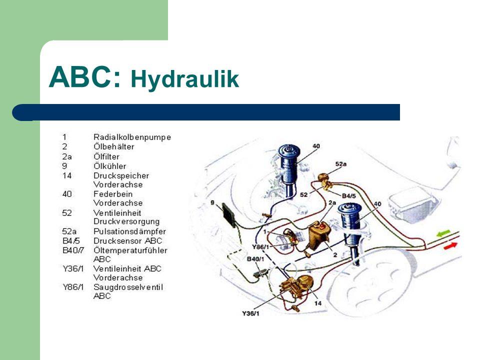 ABC: Hydraulik