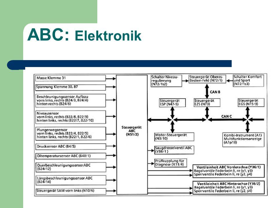 ABC: Elektronik