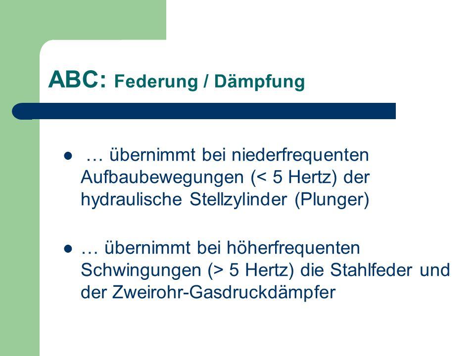 ABC: Federung / Dämpfung