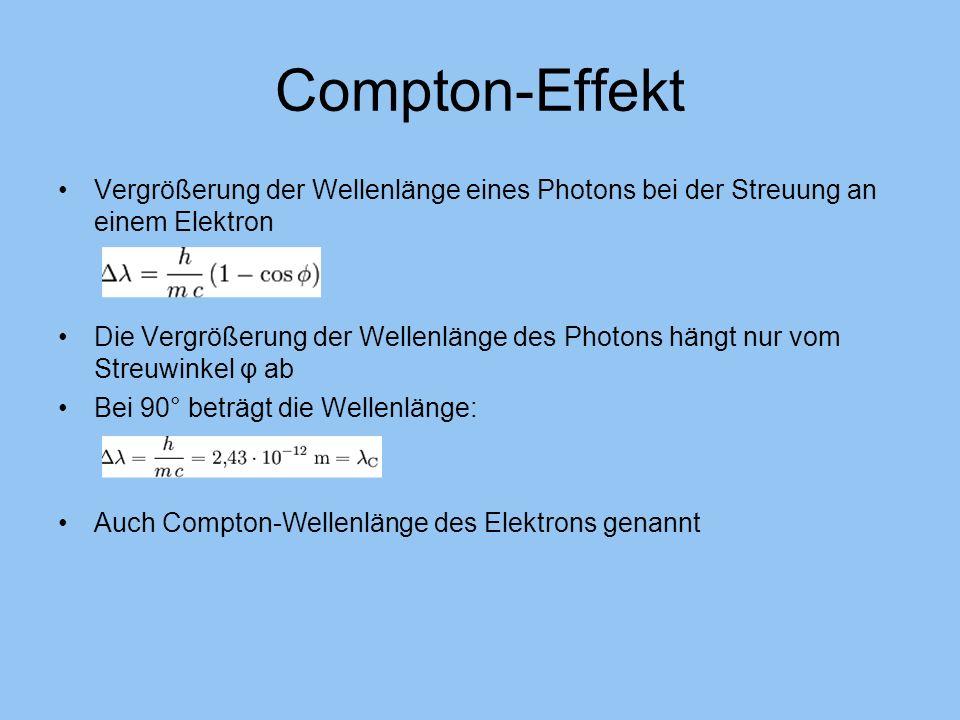 Compton-Effekt Vergrößerung der Wellenlänge eines Photons bei der Streuung an einem Elektron.