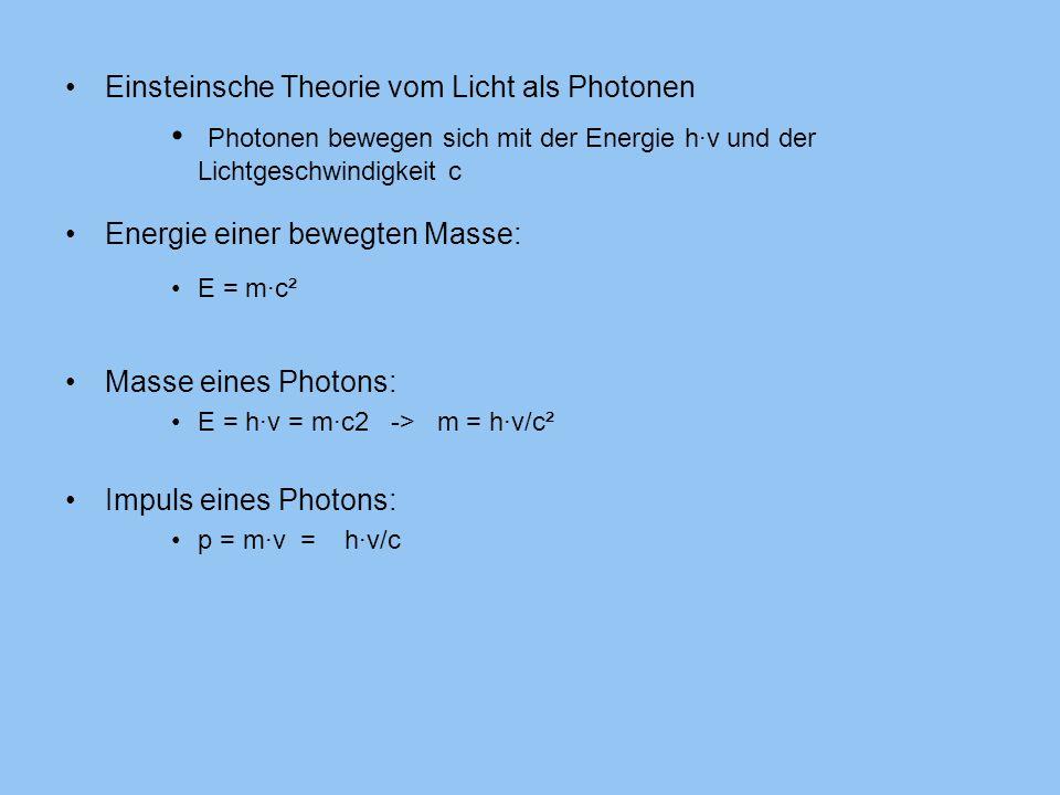 Einsteinsche Theorie vom Licht als Photonen