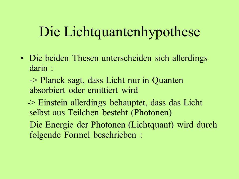 Die Lichtquantenhypothese