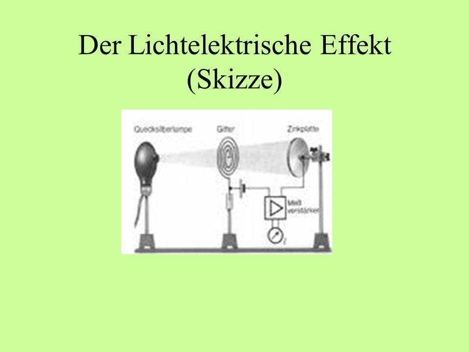 Der Lichtelektrische Effekt (Skizze)