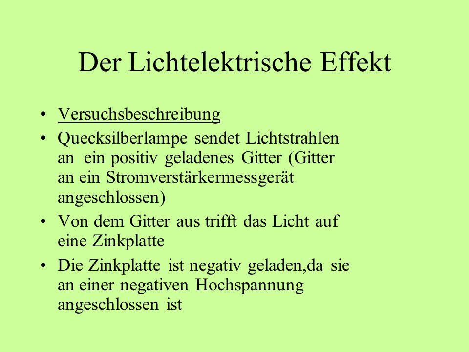 Der Lichtelektrische Effekt