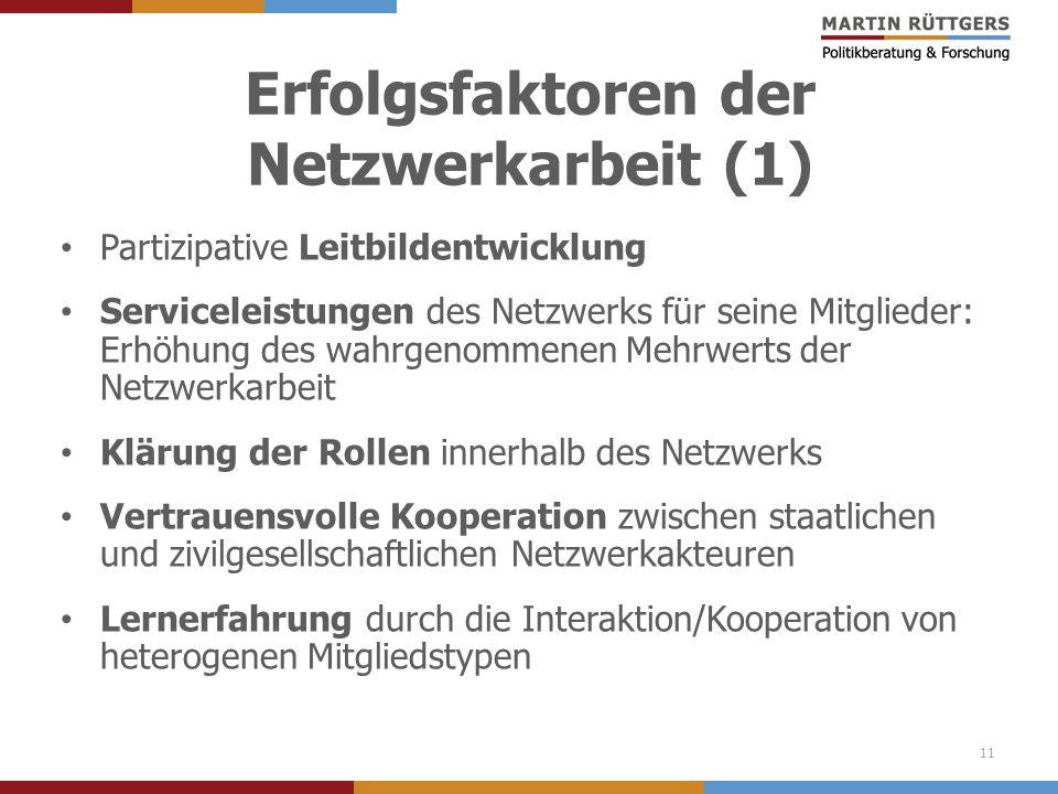 Erfolgsfaktoren der Netzwerkarbeit (1)
