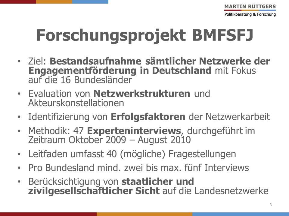 Forschungsprojekt BMFSFJ