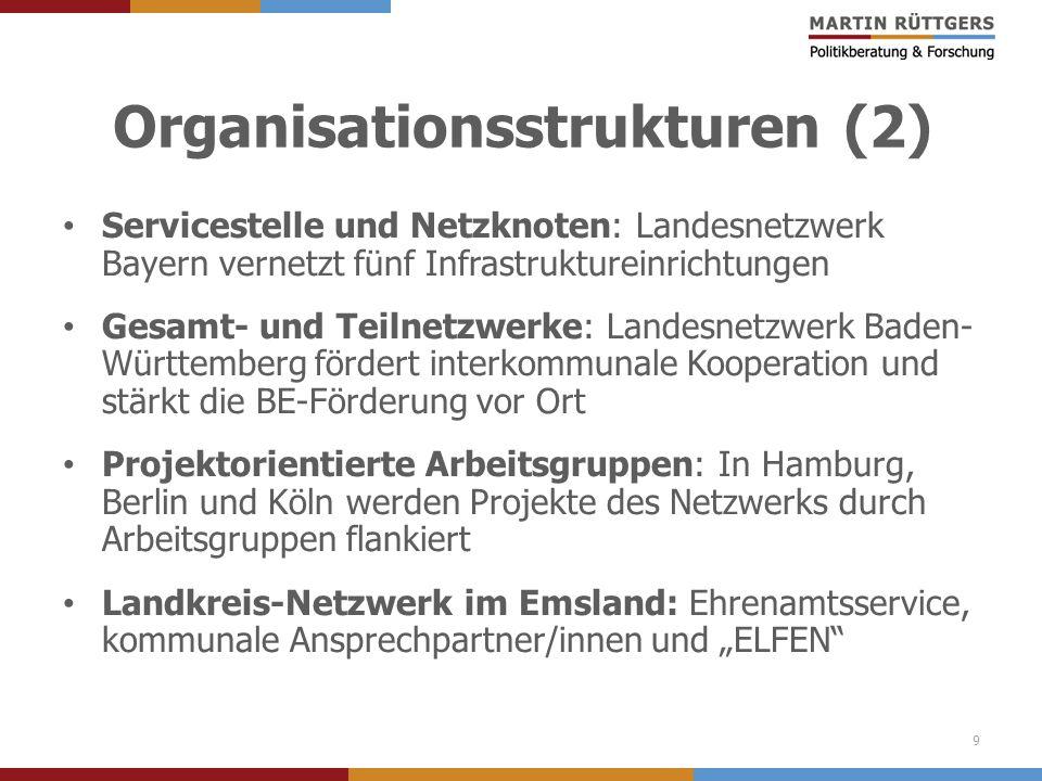 Organisationsstrukturen (2)