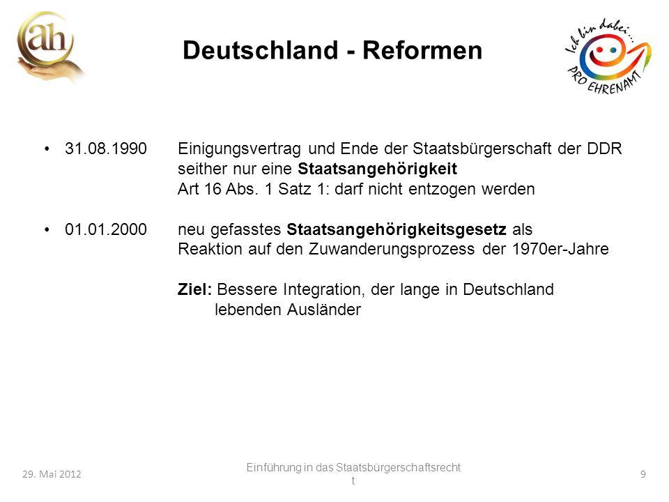 Deutschland - Reformen