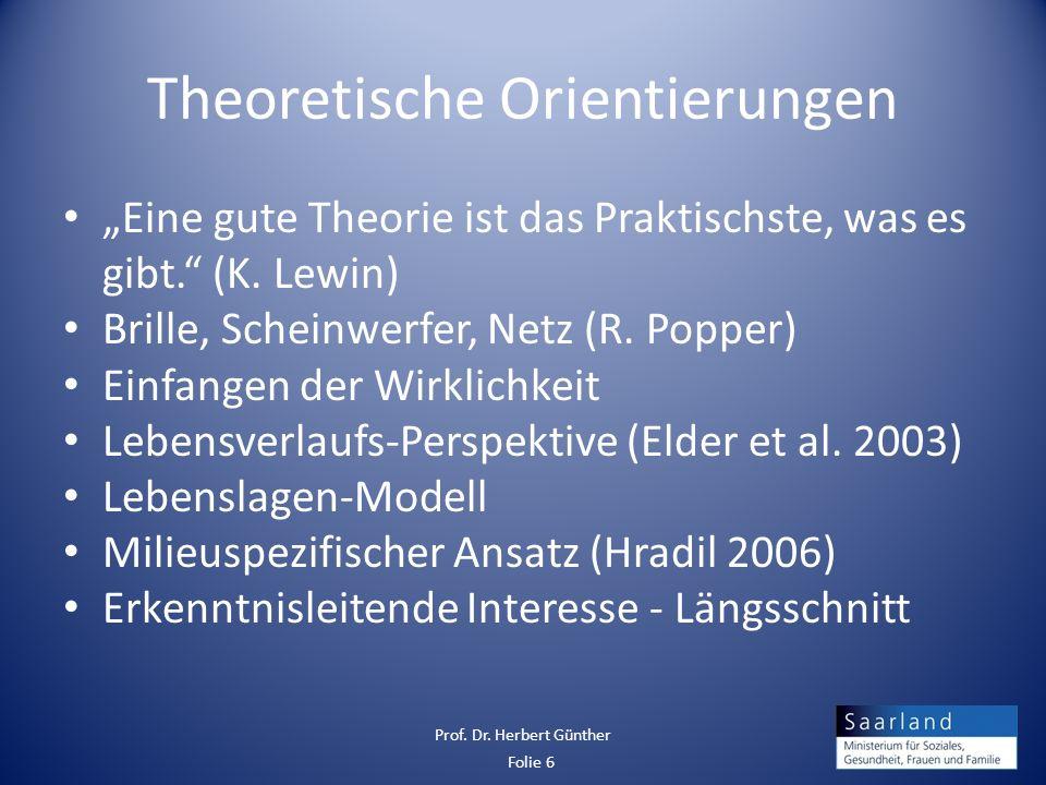 Theoretische Orientierungen