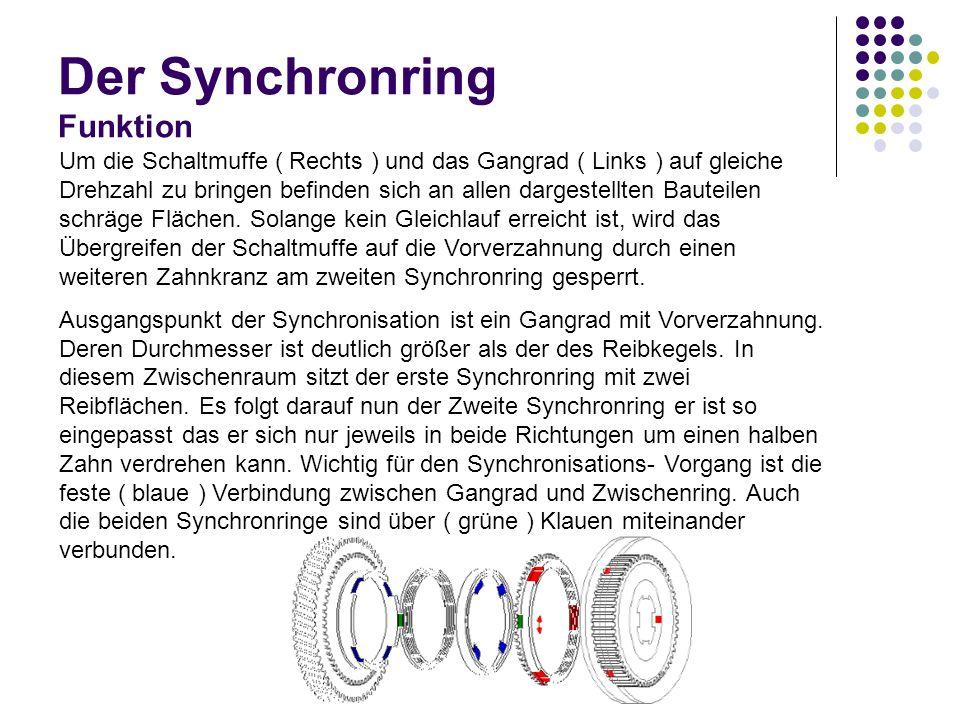 Der Synchronring Funktion