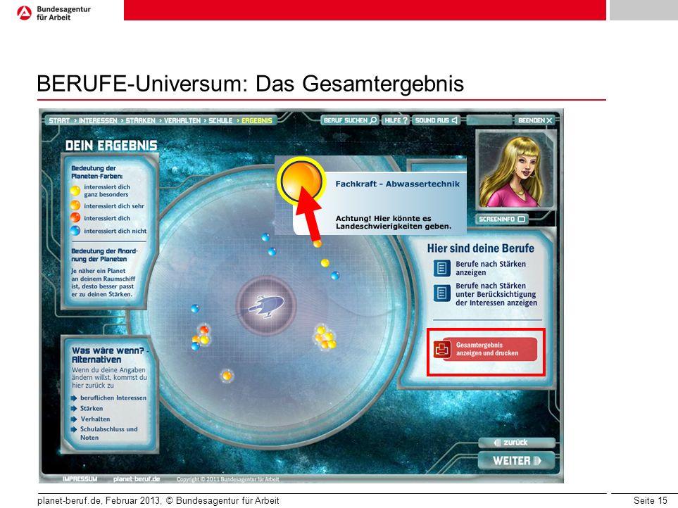 BERUFE-Universum: Das Gesamtergebnis