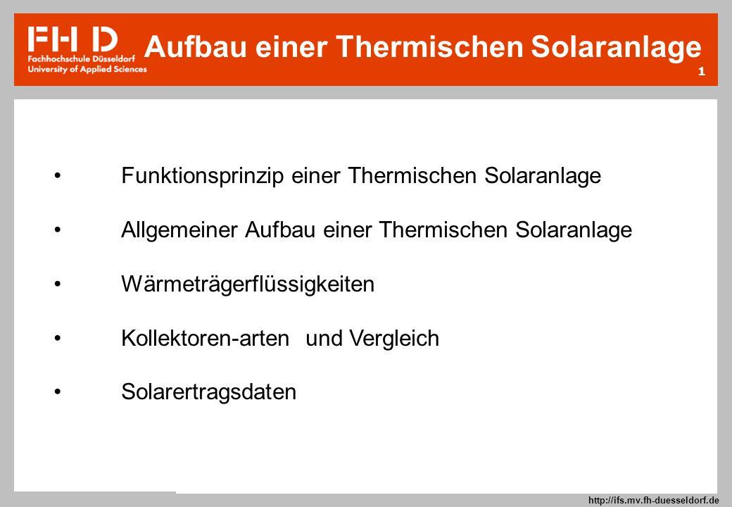 Aufbau einer Thermischen Solaranlage