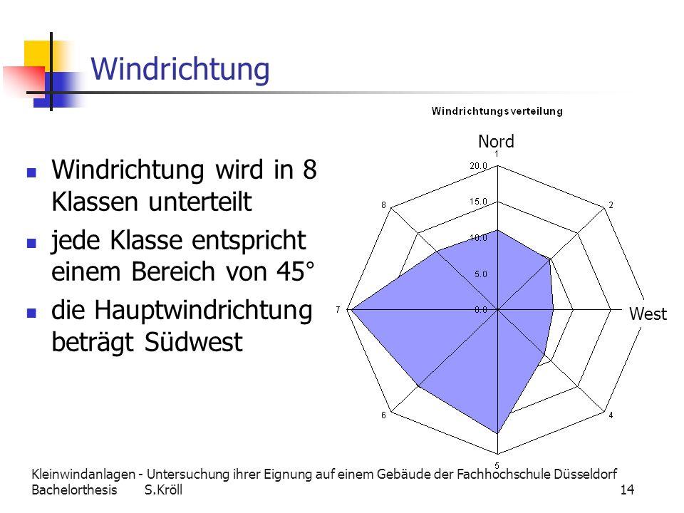 Windrichtung Windrichtung wird in 8 Klassen unterteilt