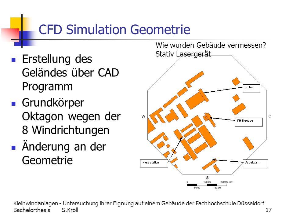 CFD Simulation Geometrie
