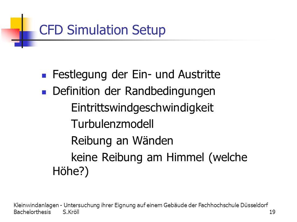 CFD Simulation Setup Festlegung der Ein- und Austritte