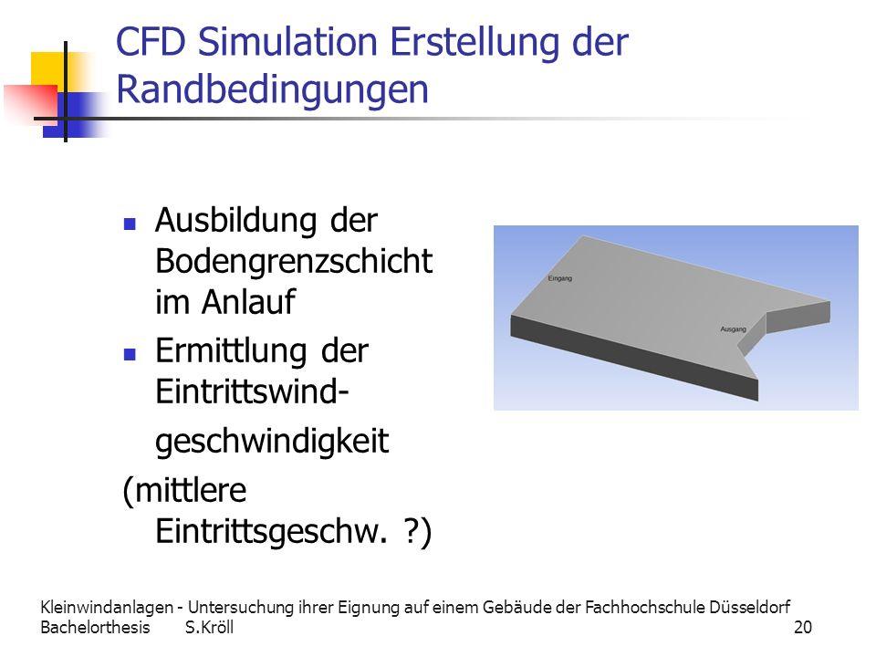 CFD Simulation Erstellung der Randbedingungen