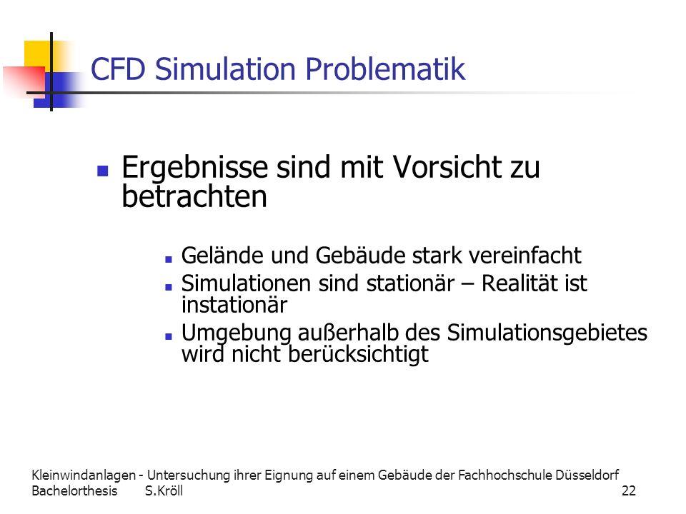 CFD Simulation Problematik