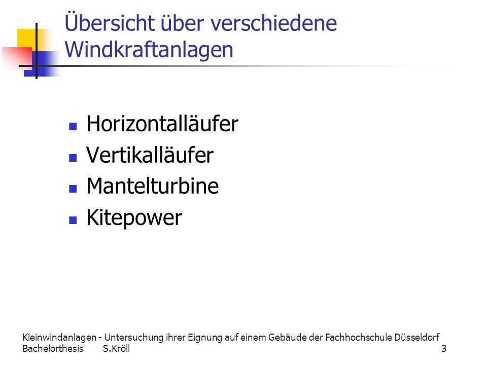 Übersicht über verschiedene Windkraftanlagen