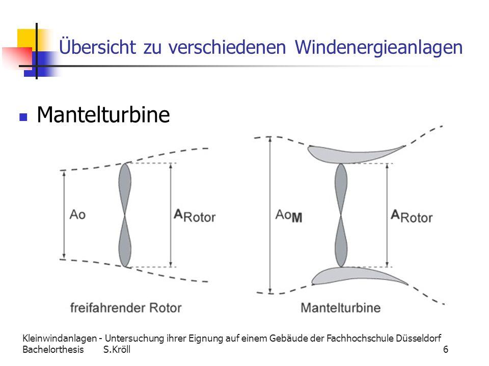 Übersicht zu verschiedenen Windenergieanlagen