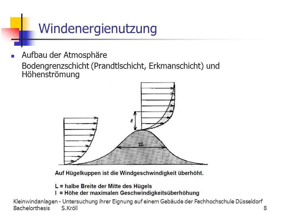 Windenergienutzung Aufbau der Atmosphäre