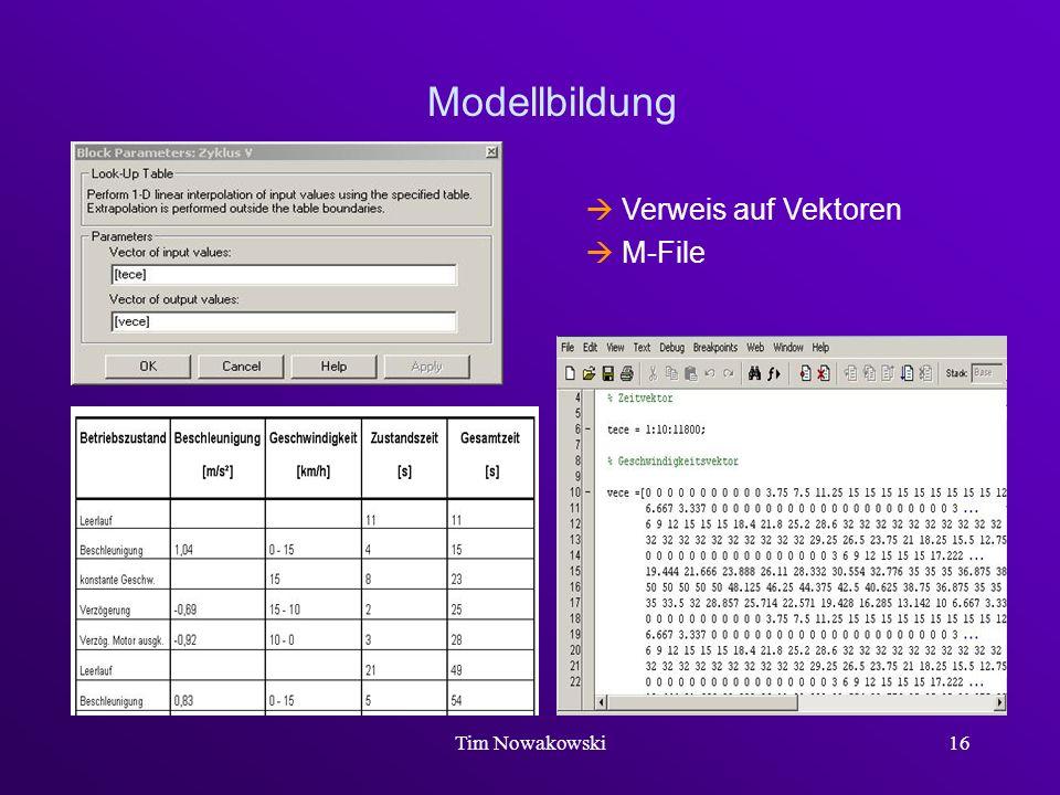 Modellbildung  Verweis auf Vektoren  M-File Tim Nowakowski