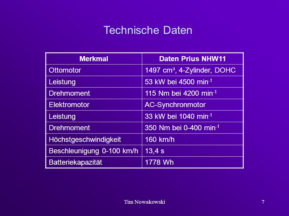 Technische Daten Merkmal Daten Prius NHW11 Ottomotor