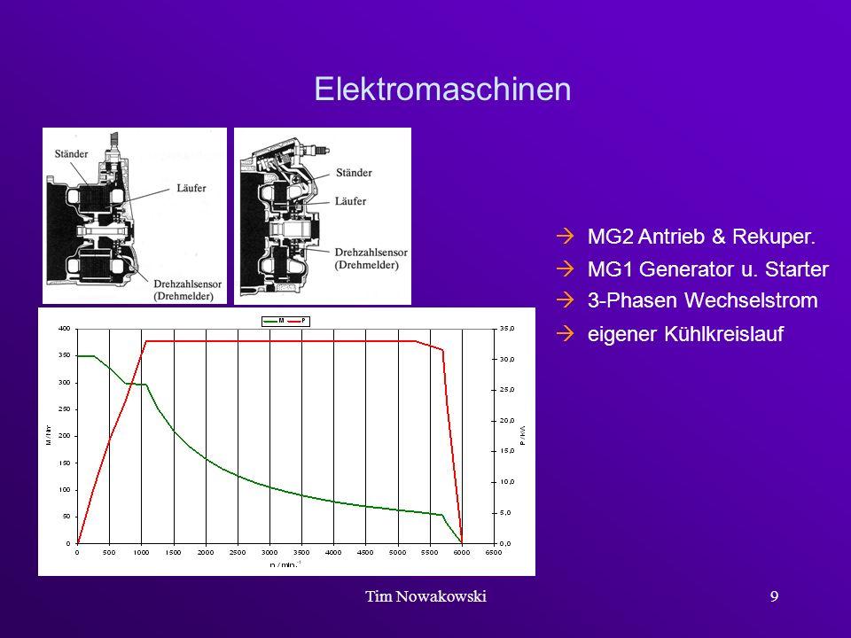 Elektromaschinen  MG2 Antrieb & Rekuper.  eigener Kühlkreislauf