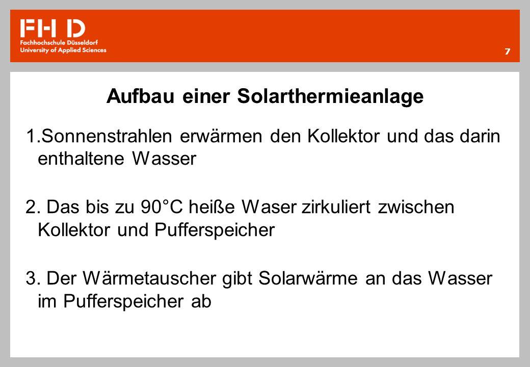 Aufbau einer Solarthermieanlage
