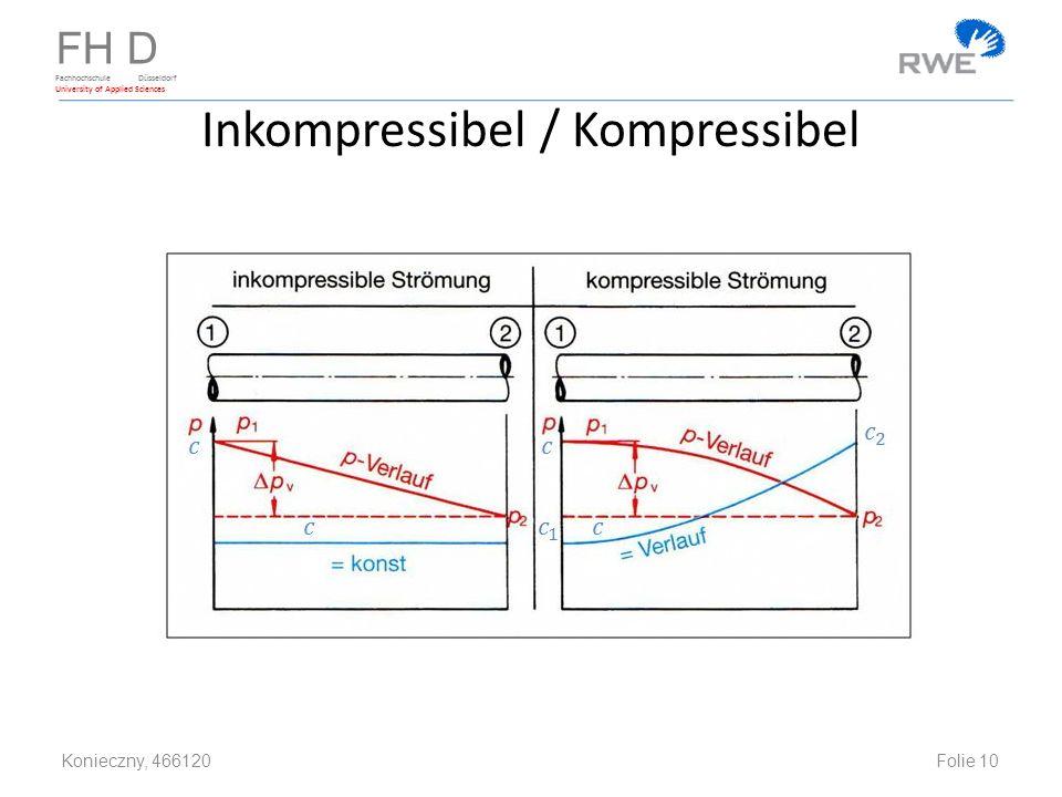 Inkompressibel / Kompressibel
