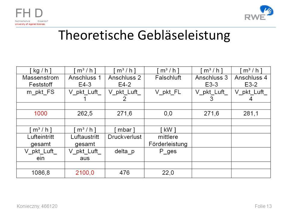 Theoretische Gebläseleistung