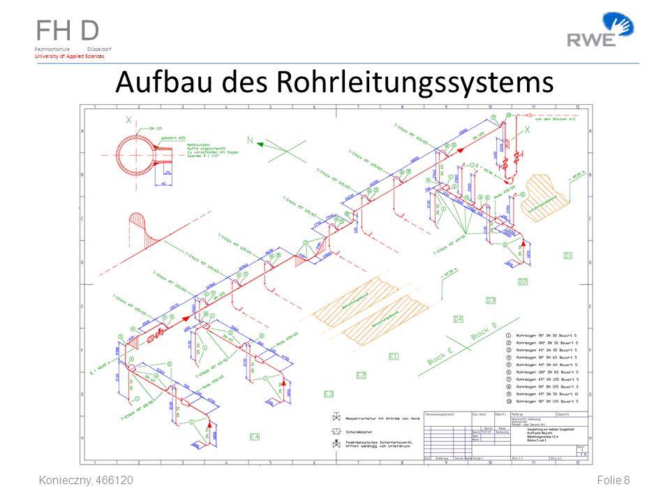 Aufbau des Rohrleitungssystems